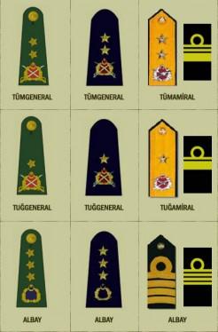 askeri-rutbe-siralamasi-1-246x374